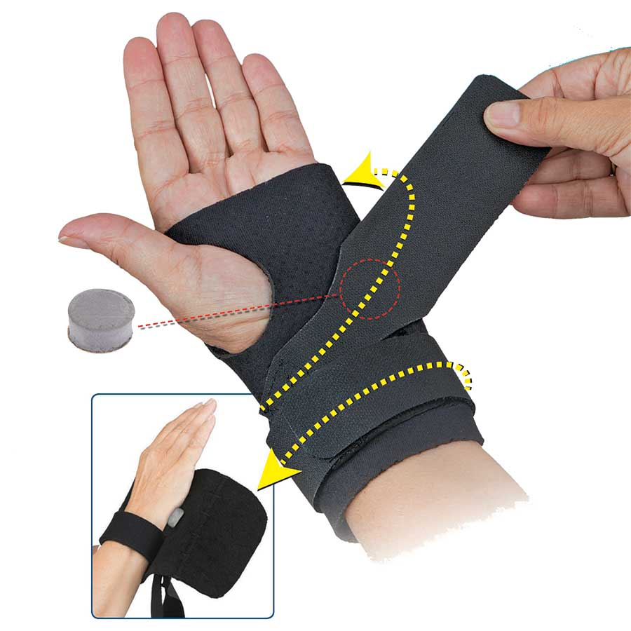 Whiteley Healthcare Braces Amp Support Thumb Wrist Nc68030